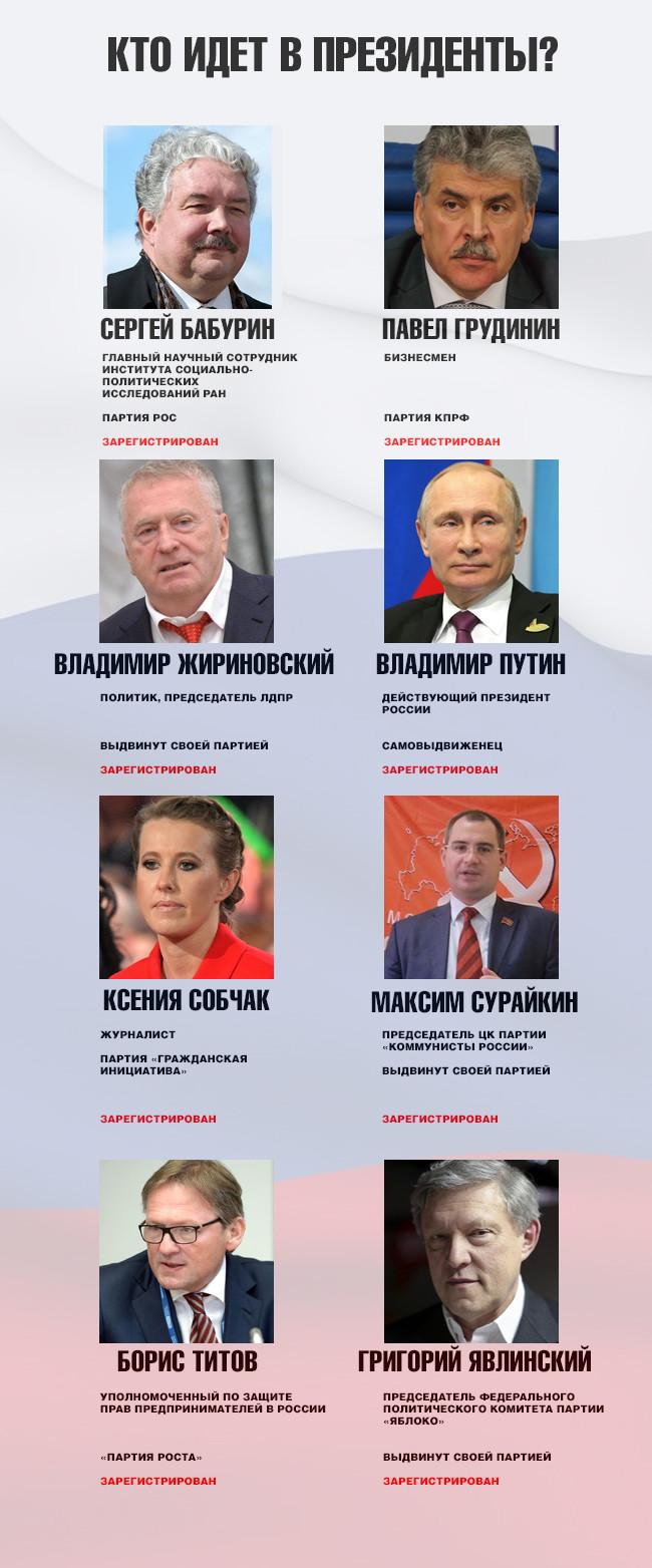 Выборы-2018: Титов приехал в Ставрополь и купил шапку на рынке