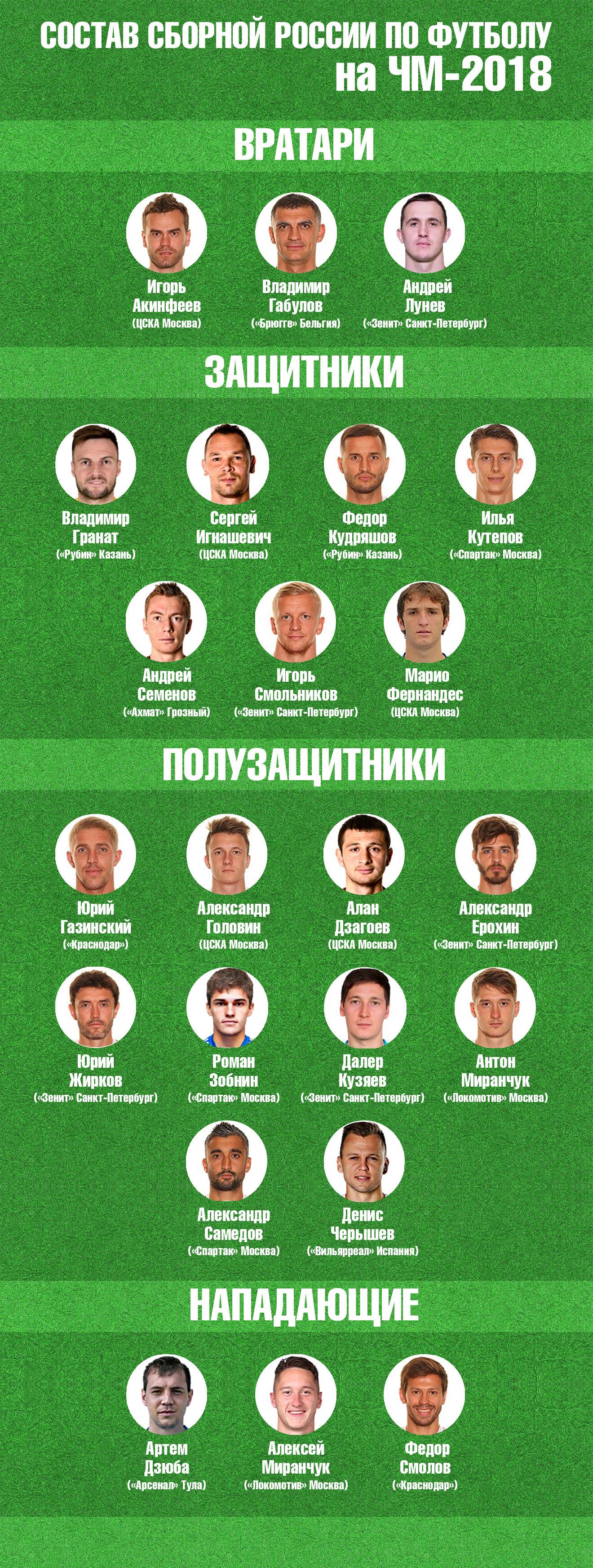 «Никто, кроме вас!» Москвичи поддержали сборную России по футболу забегом